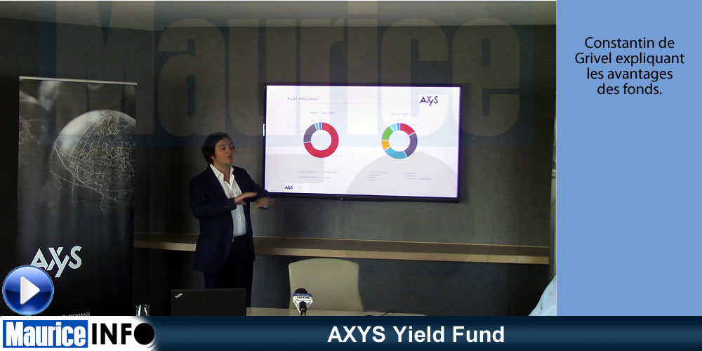 AXYS Yield Fund