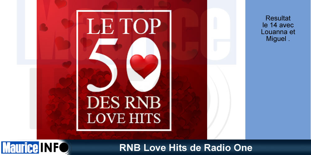 RNB Love Hits de Radio One